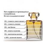 Из чего же складывается цена на парфюмерию?
