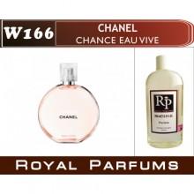 "Версия Royal Parfums ""Chance eau Vive"""