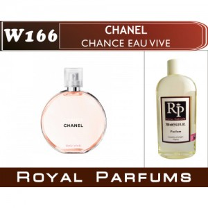 «Chance eau Vive» от Chanel. Духи на разлив Royal Parfums 200 мл
